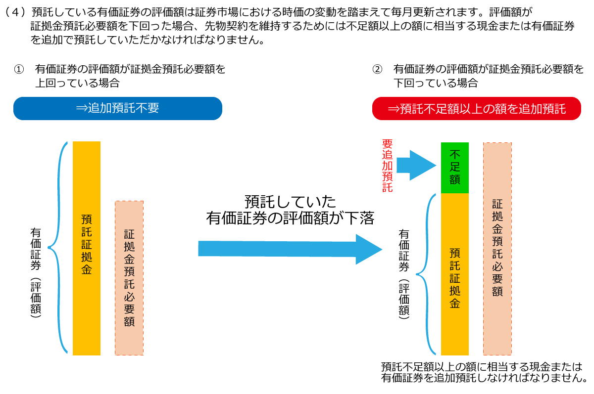 商品先物取引の特徴-商品先物取引とFX取引(くりっく365)の岡安商事